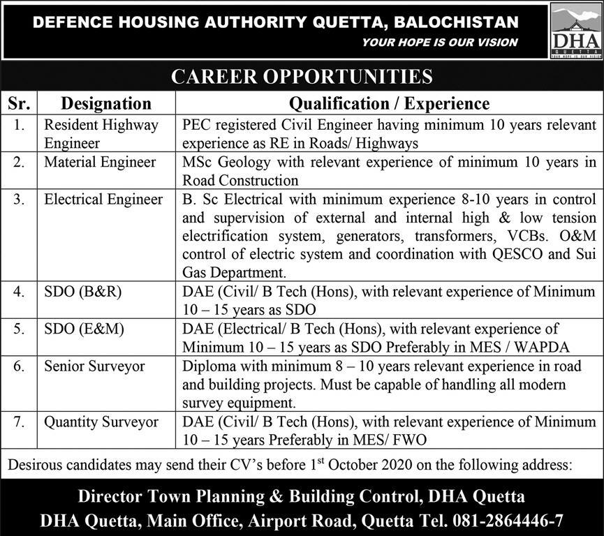 Defence Housing Authority Quetta jobs 2020