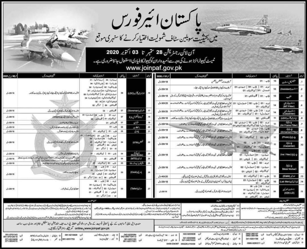 Join Pak AirForce Civilian jobs 2020