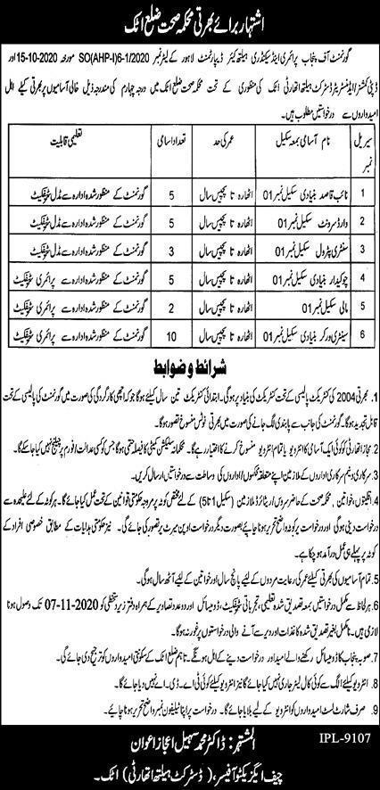 Primary And Secondary Healthcare Department Attock Latest Jobs 2020