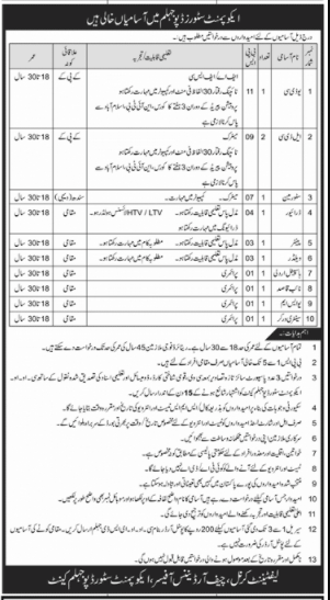Pakistan Army Equipment Stores Depot Jhelum Civilian Jobs October 2020