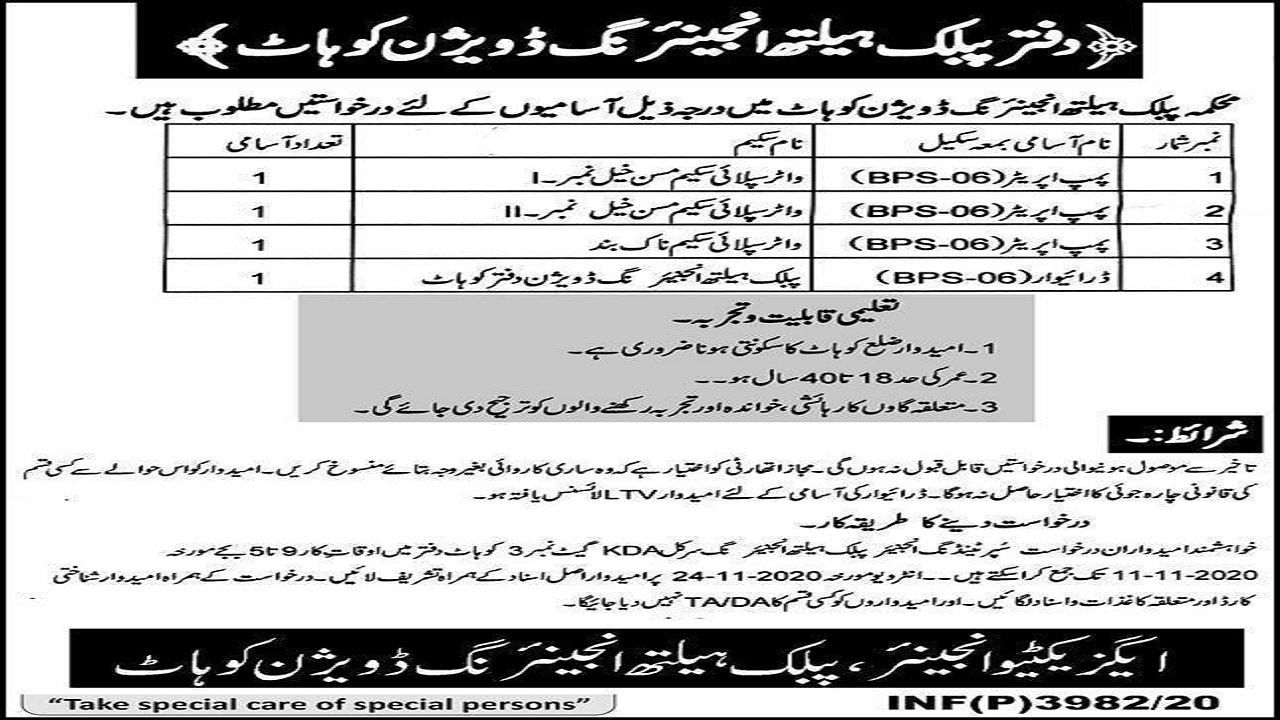 Public Health Engineering Division Kohat Jobs 2020