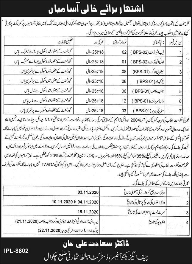 Health Department DHQ Hospital Chakwal Jobs 2020