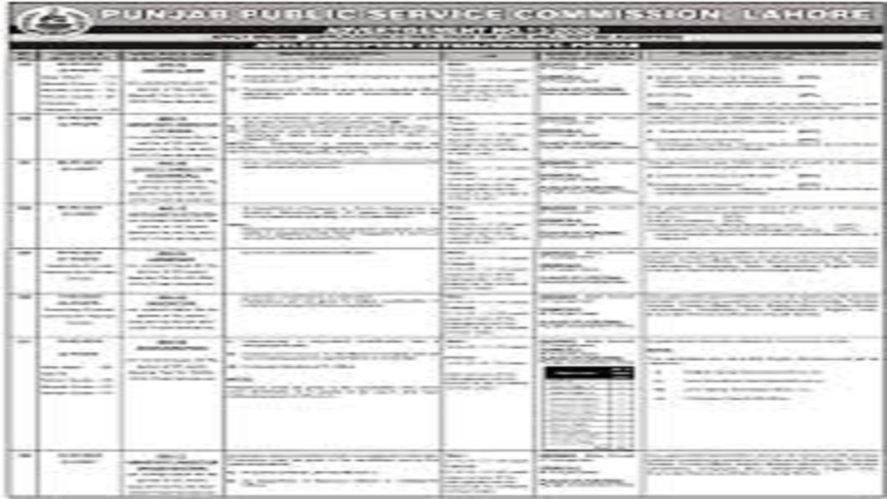 Daily Pakistan Jobs