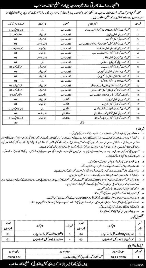 Education Department District Nankana Sahib Jobs 2020