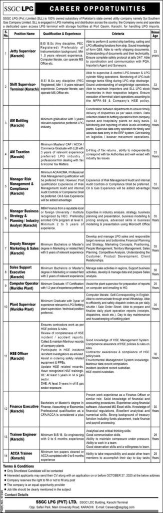 Sui Southern Gas Company Limited SSGC Jobs October 2020