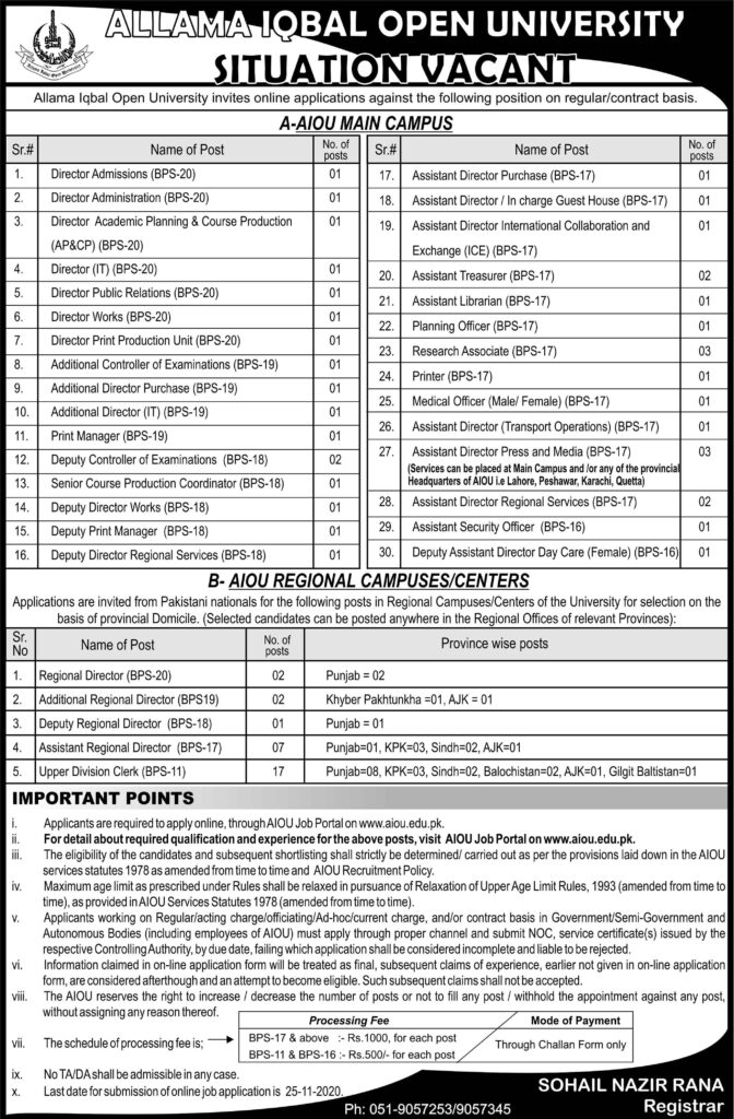 Allama Iqbal Open University AIOU Latest Jobs November 2020