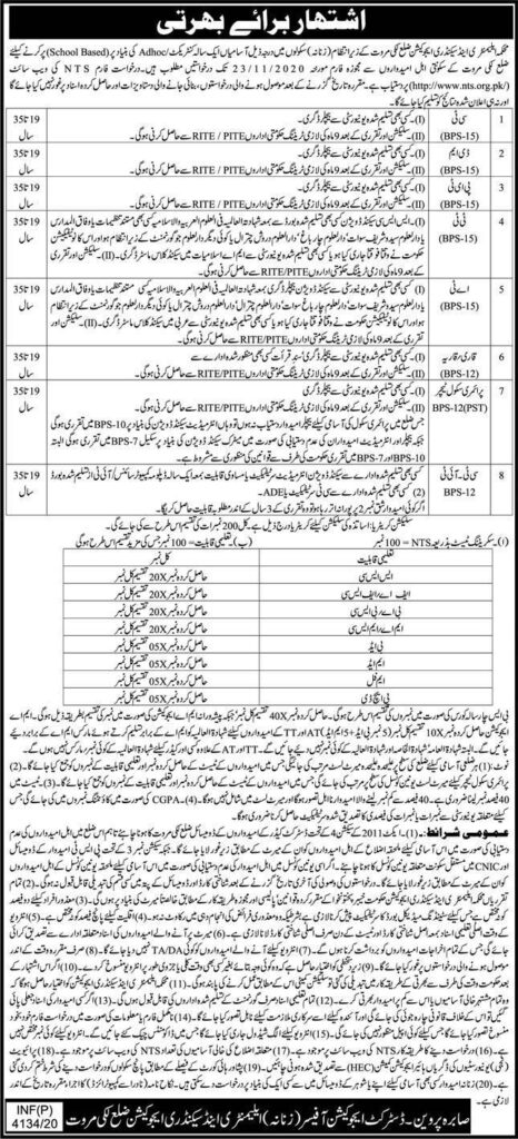 Elementary And Secondary Education Department District Laki Marwat Jobs 2020