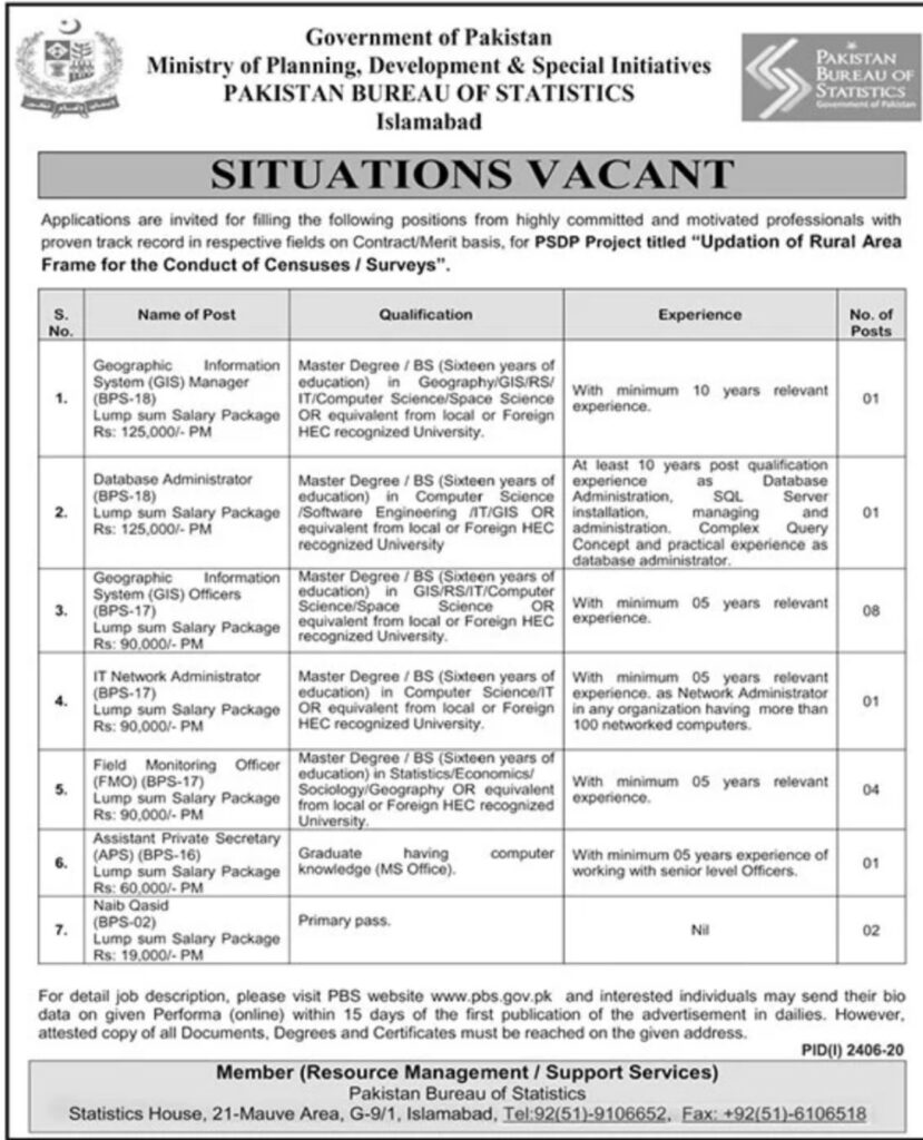 Government of Pakistan Ministry of Planning Development And Special Initiatives Jobs 2020