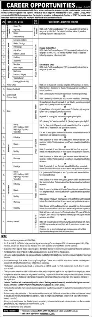 KRL Hospital Latest Jobs November 2020