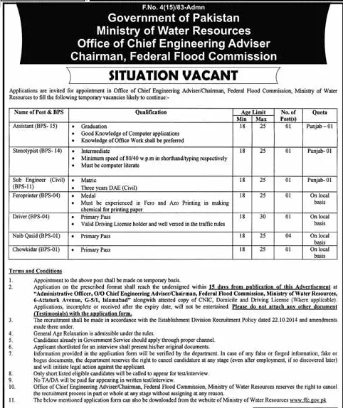 Ministry Of Water Resources Government Of Pakistan Latest Jobs 2020