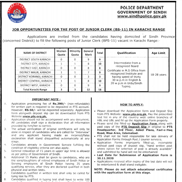 Sindh Police Department Job Opportunities For the Post of Junior Clerk November 2020