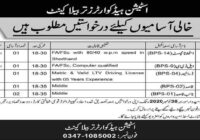 Station Headquarter Tarbala Cantt Jobs November 2020