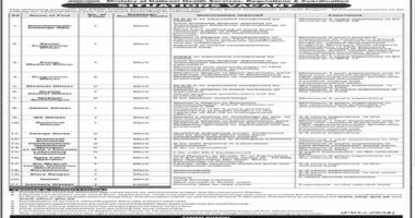Ministry of National Health Services Regulations And Coordination NHSRC Jobs Dec 2020