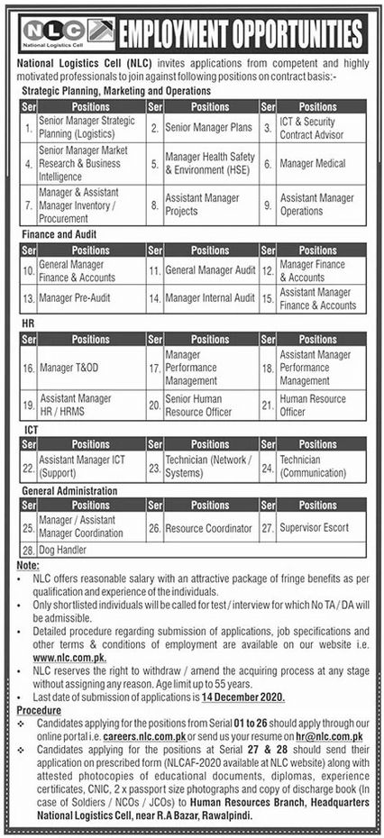 National Logistics Cell NLC Jobs December 2020 Apply Online For Manager Posts