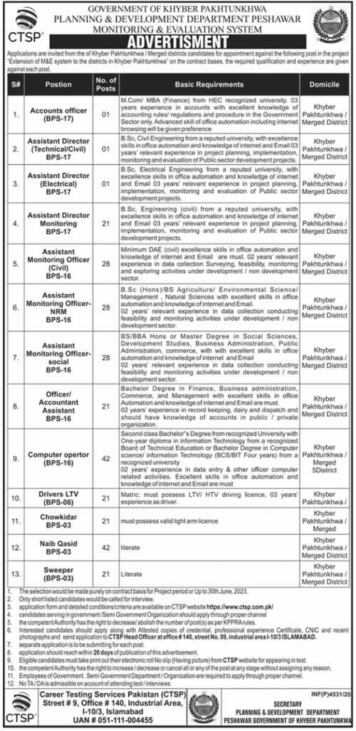 Planning and Development Department Peshawar Jobs 2020 Apply Via CTSP